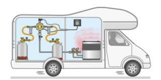 Regulador de presión para el montaje en la pared de la caja de gas